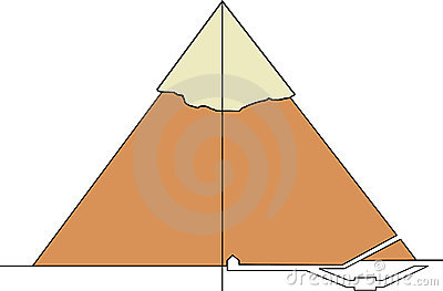 Section of a real pyramid