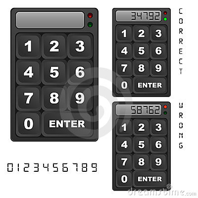 Security keypad control panel