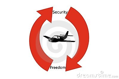 Security vs. Freedom In Air Travel