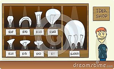 Selling Idea