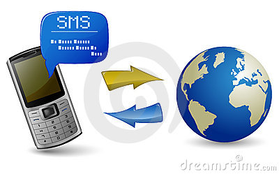 Send and Receive SMS Messages