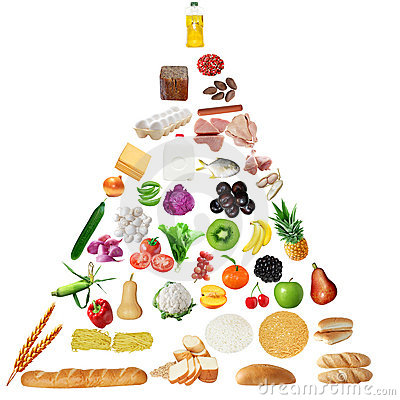 Free Senior Food Pyramid Royalty Free Stock Photo - 7363835