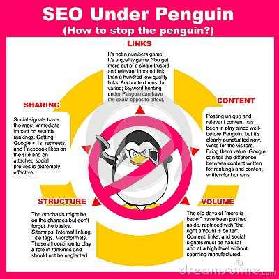 SEO Under Penguin