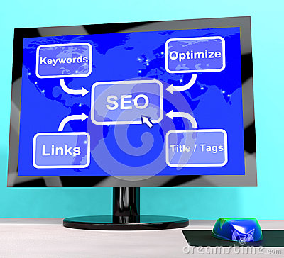 SEO Diagram Showing Use Of Keywords Links And Tags