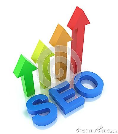 SEO - A optimização do Search Engine está crescendo