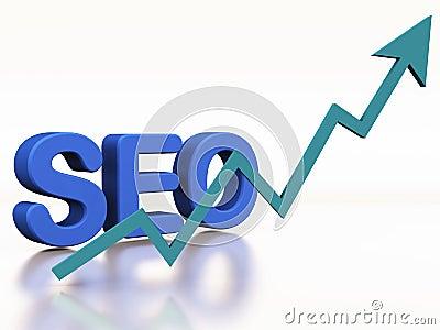 SEO rising popularity