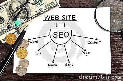 Seo scheme