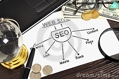 Seo scheme and money