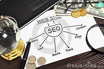 Seo scheme and money
