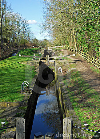 Series of Canal Locks