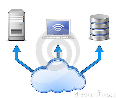 Server, DB and laptop connected to cloud computing
