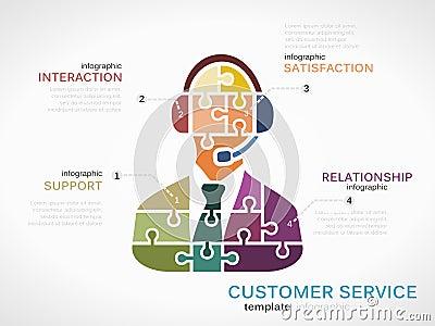 Service la client le illustration de vecteur image for Domon service a la clientele