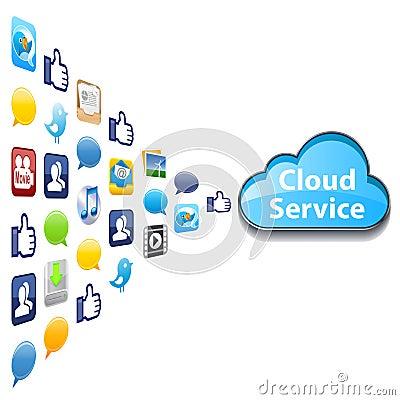 Servicio de la nube