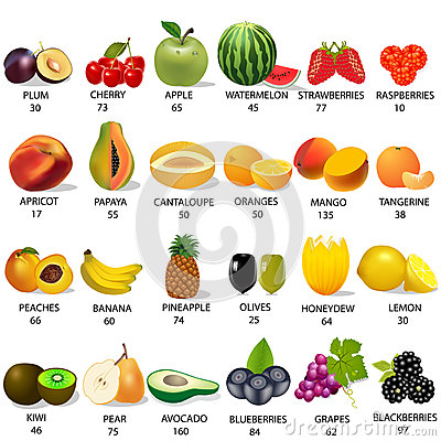 Free Set Amount Calories In Fruit On White Royalty Free Stock Photography - 26416147