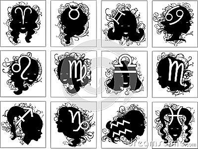 Set of astrology symbols