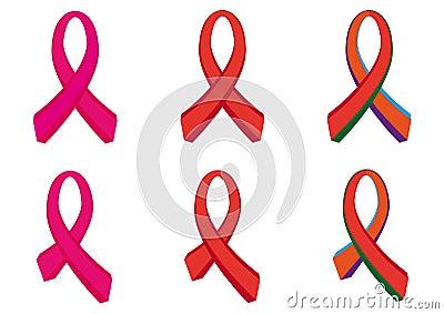 Set Awareness Ribbon