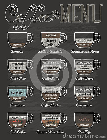 Set of coffee menu in vintage style with chalkboard Vector Illustration