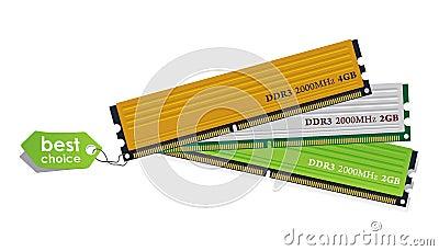 Set of DDR3 memory modules