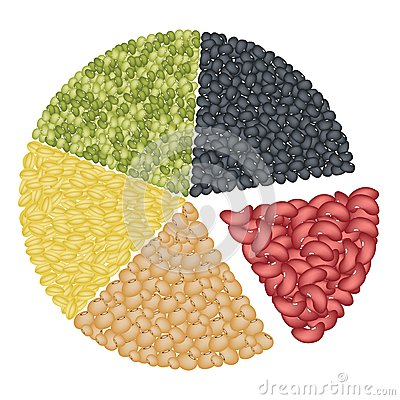 Set of Different Beans in Pie Chart Concept