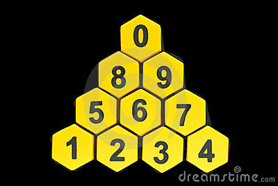 Set of digits