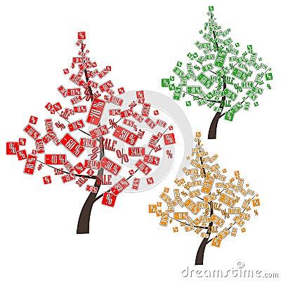 Set of discount trees