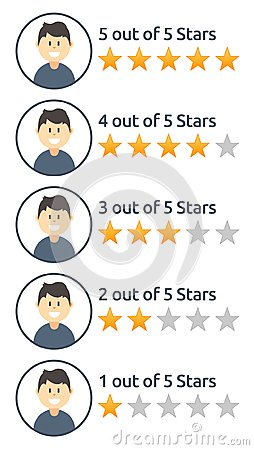 Free Set Of Male User Star Rating Images Stock Photos - 110963683