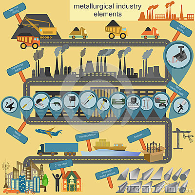 Free Set Of Metallurgy Icons, Metal Working Tools; Steel Profiles For Royalty Free Stock Photos - 41916438