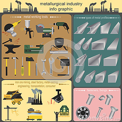 Free Set Of Metallurgy Icons, Metal Working Tools; Steel Profiles For Royalty Free Stock Photo - 41916495