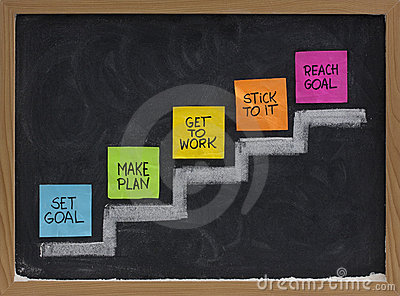 Set and reach goal concept