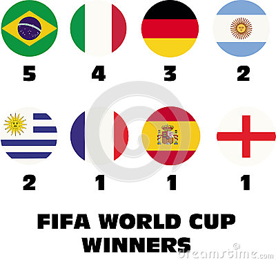 Fifa world cup winners