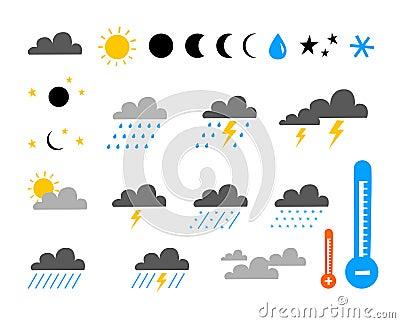Set symbol of weather