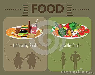 Set Of Unhealthy Fast Food And Healthy Food Fat Stock