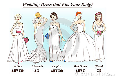 Skirt Types For Modest Wedding Dresses Modeled By Weddingldscoms