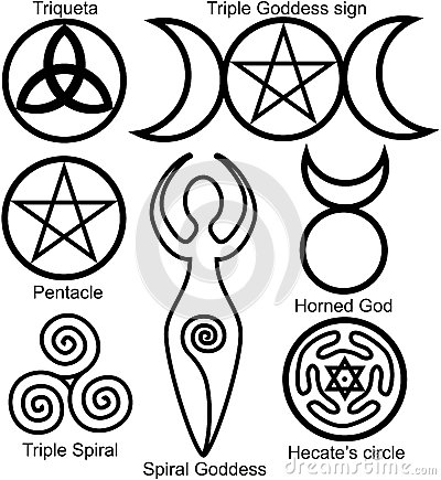 Set of the Wiccan symbols Vector Illustration