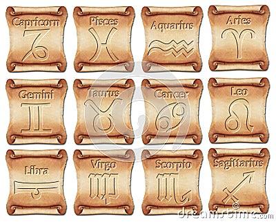 Set of zodiac symbols on ancient scrolls