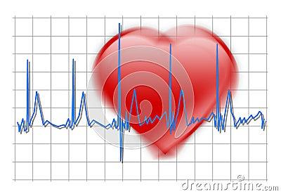 Shaking Heart beat
