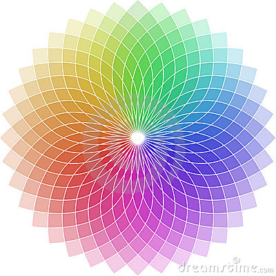 Shaped chromatic circle