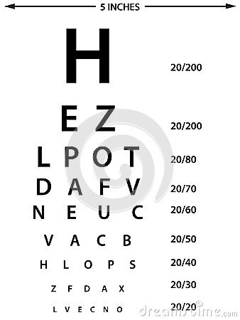 Sign For Eye Test Royalty Free Stock Photos Image 25704518