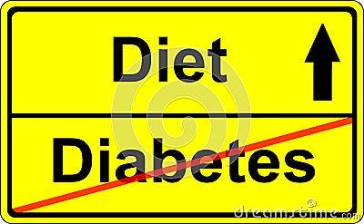 Sign/Roadsign Diabetes/Diet/ Prevention