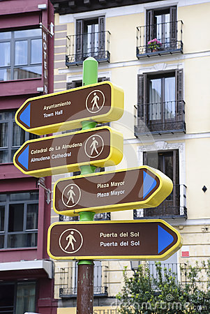 Sign with tourist attractions