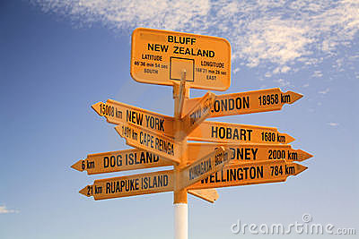Signpost, which destination which direction ?