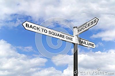 Signpostfyrkant för back en till