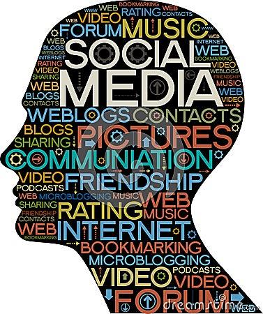 Silhueta social dos media da cabeça com as palavras