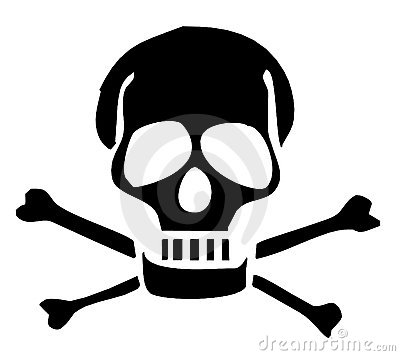 Silueta del cráneo y de los huesos