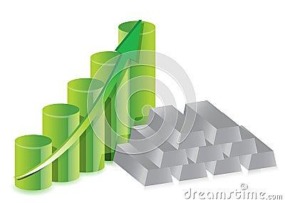 Silver bars graph prices