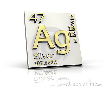 Silver form Periodic Table of Elements
