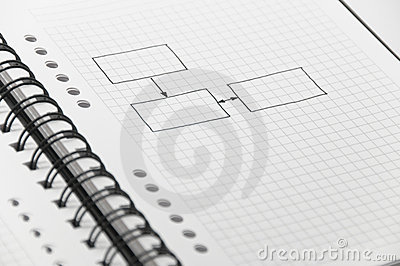 Simple blank chart sketched on notebook