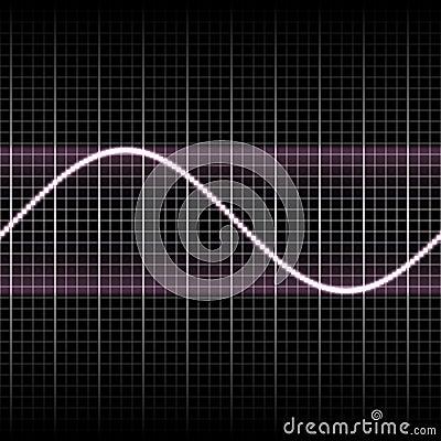 Simple sound waves