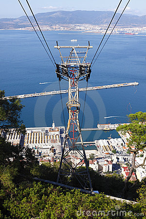 Sistema del teleférico de Gibraltar