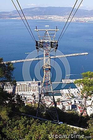 Sistema della cabina di funivia della Gibilterra